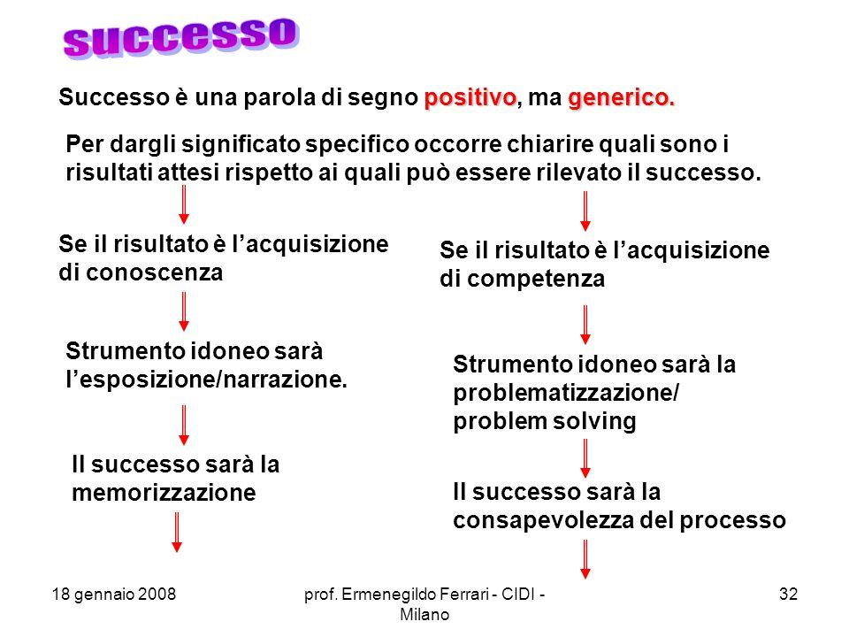 18 gennaio 2008prof.Ermenegildo Ferrari - CIDI - Milano 32 positivogenerico.