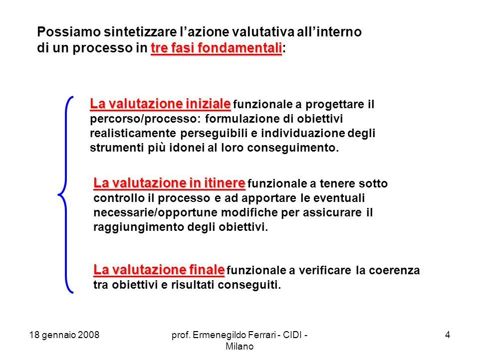 18 gennaio 2008prof.Ermenegildo Ferrari - CIDI - Milano 15 Valutare chi.