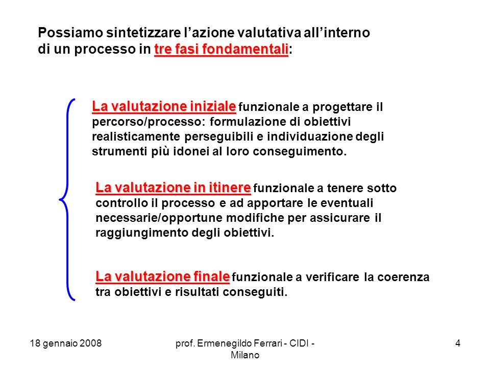 18 gennaio 2008prof. Ermenegildo Ferrari - CIDI - Milano 55