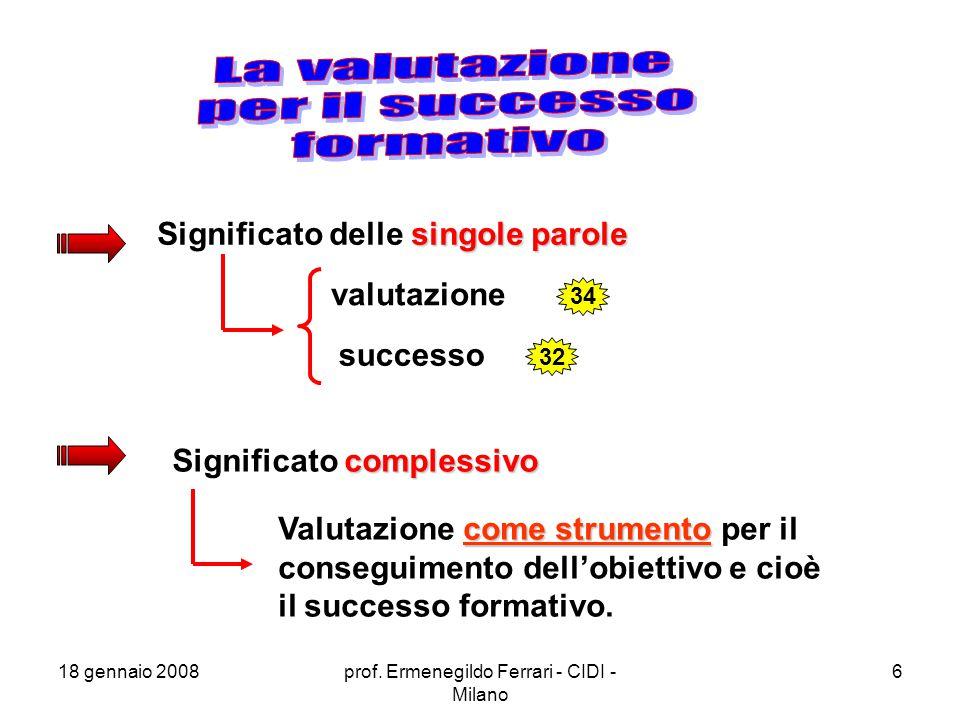 18 gennaio 2008prof. Ermenegildo Ferrari - CIDI - Milano 57