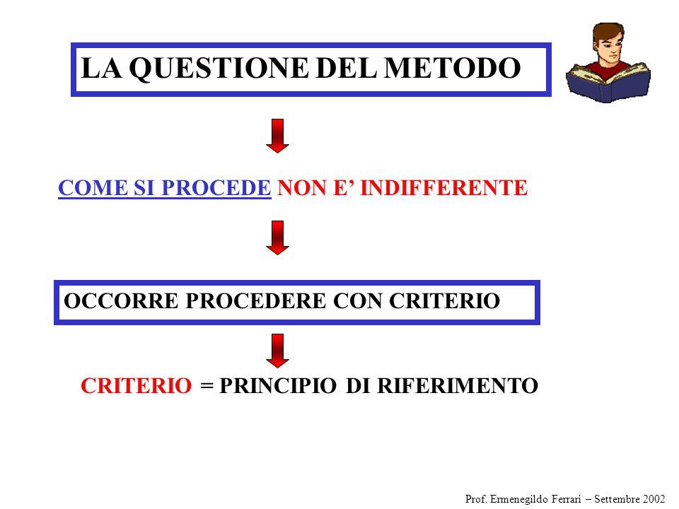 LA QUESTIONE DEL METODO COME SI PROCEDE NON E' INDIFFERENTE OCCORRE PROCEDERE CON CRITERIO CRITERIO = PRINCIPIO DI RIFERIMENTO Prof.
