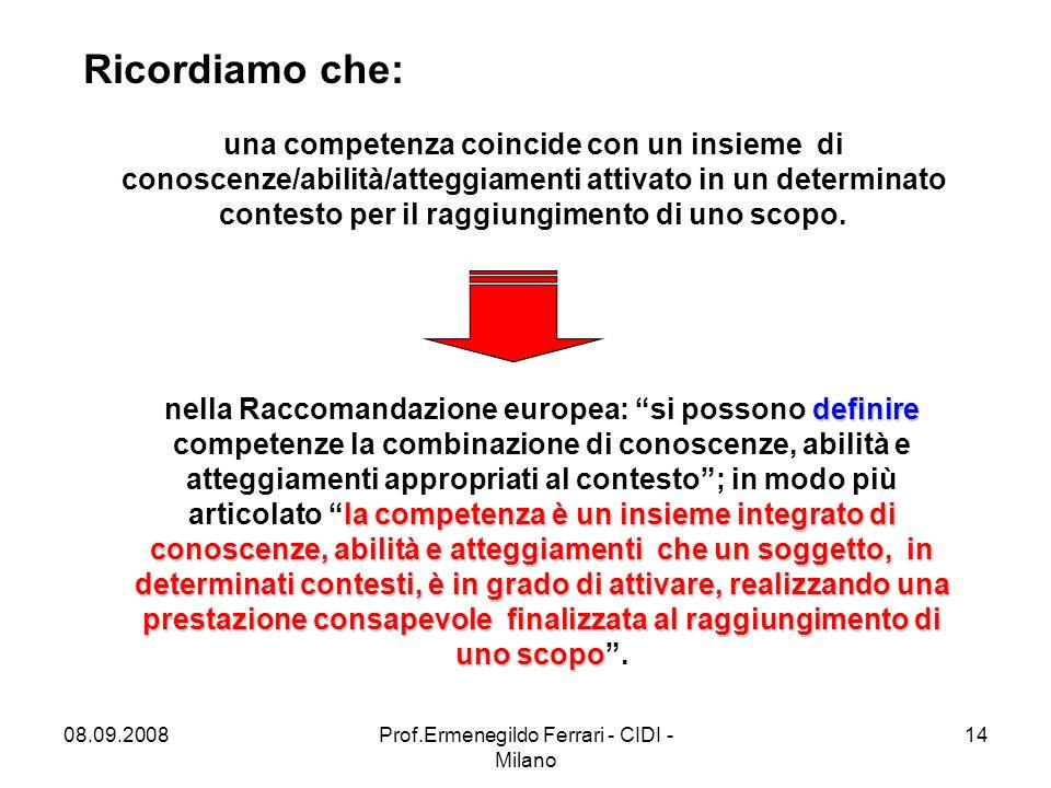08.09.2008Prof.Ermenegildo Ferrari - CIDI - Milano 14 una competenza coincide con un insieme di conoscenze/abilità/atteggiamenti attivato in un determinato contesto per il raggiungimento di uno scopo.