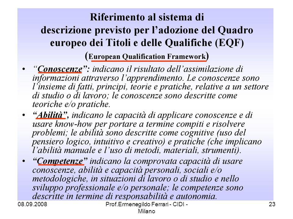 08.09.2008Prof.Ermenegildo Ferrari - CIDI - Milano 23