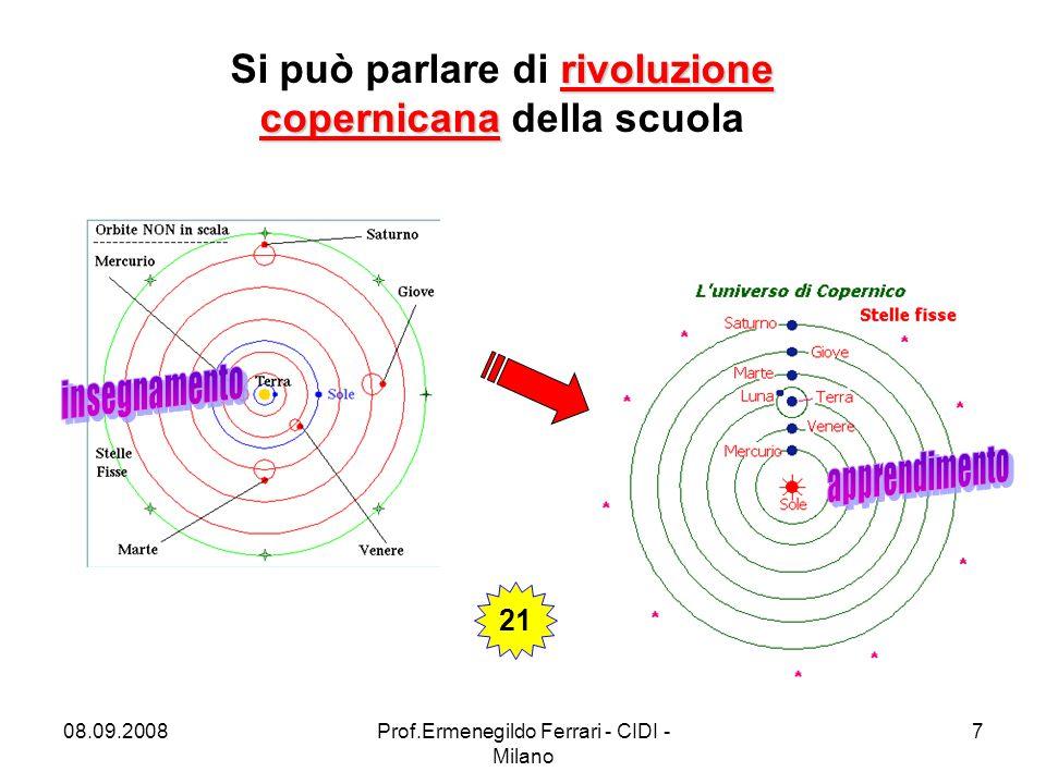 08.09.2008Prof.Ermenegildo Ferrari - CIDI - Milano 7 rivoluzione copernicana Si può parlare di rivoluzione copernicana della scuola 21