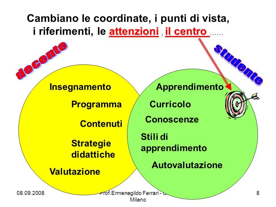 08.09.2008Prof.Ermenegildo Ferrari - CIDI - Milano 8 attenzioniil centro Cambiano le coordinate, i punti di vista, i riferimenti, le attenzioni, il ce