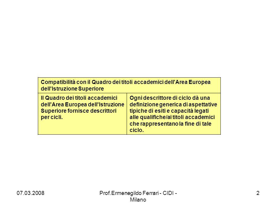 07.03.2008Prof.Ermenegildo Ferrari - CIDI - Milano 2 Compatibilità con il Quadro dei titoli accademici dell Area Europea dell Istruzione Superiore Il Quadro dei titoli accademici dell Area Europea dell Istruzione Superiore fornisce descrittori per cicli.