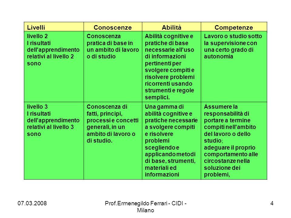 07.03.2008Prof.Ermenegildo Ferrari - CIDI - Milano 4 LivelliConoscenzeAbilitàCompetenze livello 2 I risultati dell'apprendimento relativi al livello 2