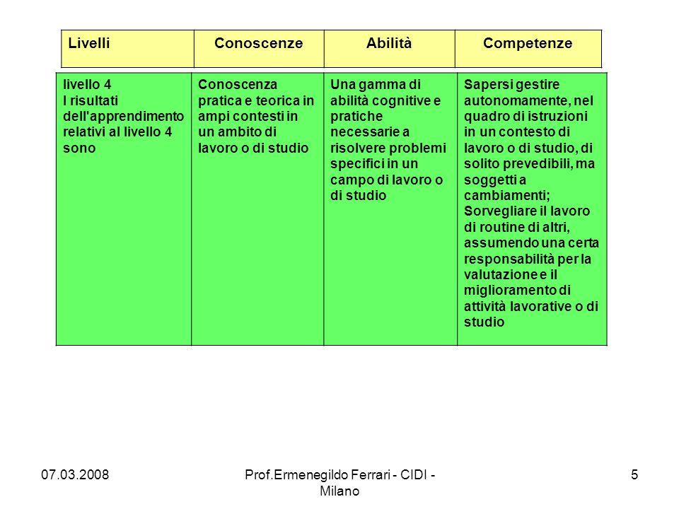 07.03.2008Prof.Ermenegildo Ferrari - CIDI - Milano 5 LivelliConoscenzeAbilitàCompetenze livello 4 I risultati dell'apprendimento relativi al livello 4