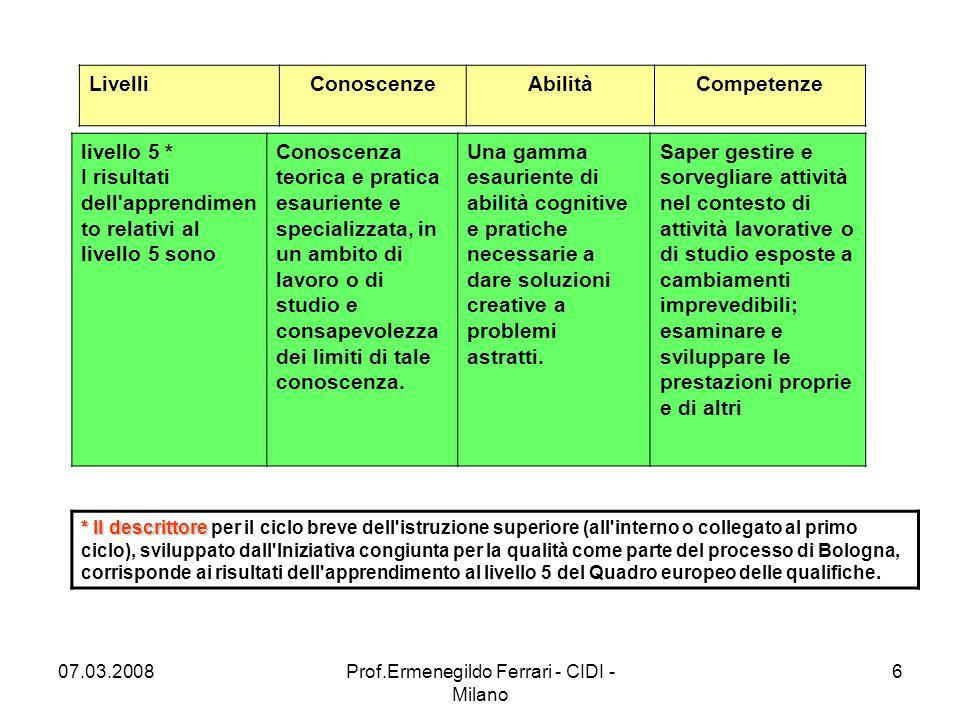 07.03.2008Prof.Ermenegildo Ferrari - CIDI - Milano 6 LivelliConoscenzeAbilitàCompetenze livello 5 * I risultati dell apprendimen to relativi al livello 5 sono Conoscenza teorica e pratica esauriente e specializzata, in un ambito di lavoro o di studio e consapevolezza dei limiti di tale conoscenza.