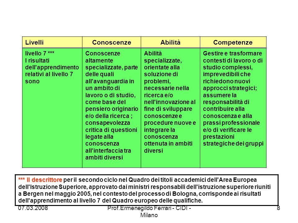 07.03.2008Prof.Ermenegildo Ferrari - CIDI - Milano 8 LivelliConoscenzeAbilitàCompetenze livello 7 *** I risultati dell'apprendimento relativi al livel