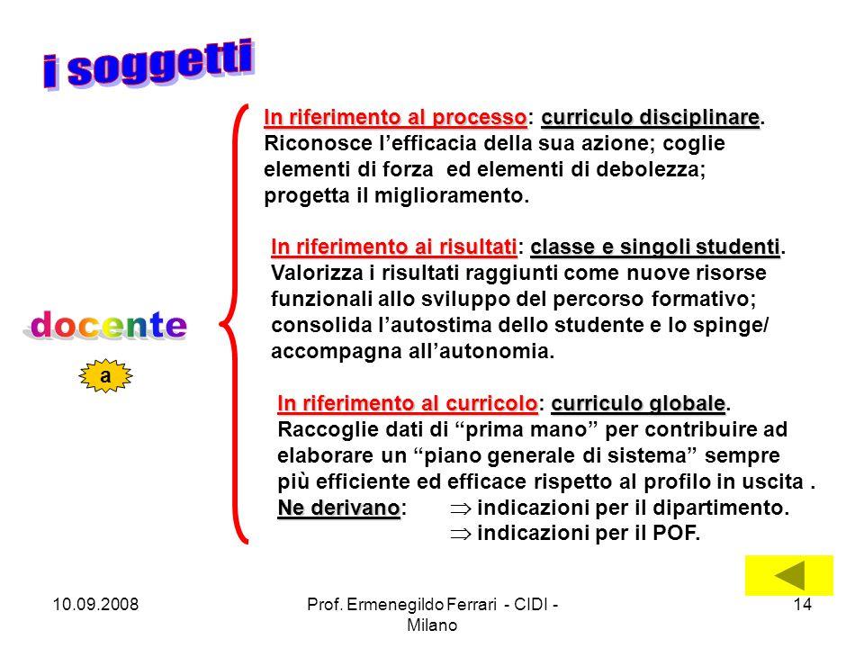 10.09.2008Prof. Ermenegildo Ferrari - CIDI - Milano 14 In riferimento al processocurriculo disciplinare In riferimento al processo: curriculo discipli