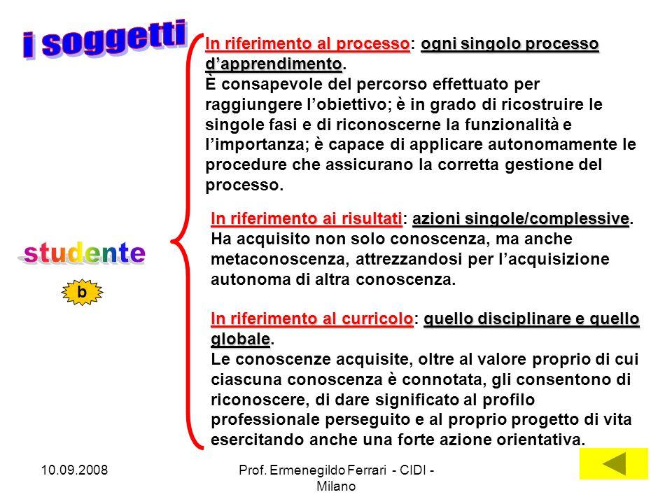 10.09.2008Prof. Ermenegildo Ferrari - CIDI - Milano 15 In riferimento al processoogni singolo processo d'apprendimento In riferimento al processo: ogn