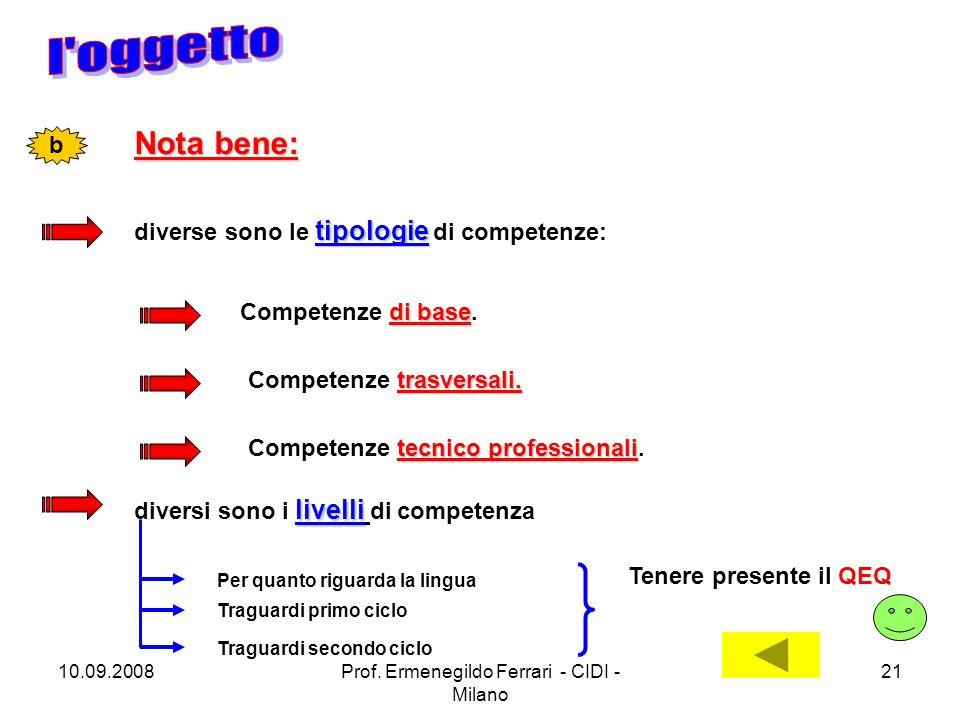 10.09.2008Prof. Ermenegildo Ferrari - CIDI - Milano 21 Nota bene: di base Competenze di base. b trasversali. Competenze trasversali. tecnico professio
