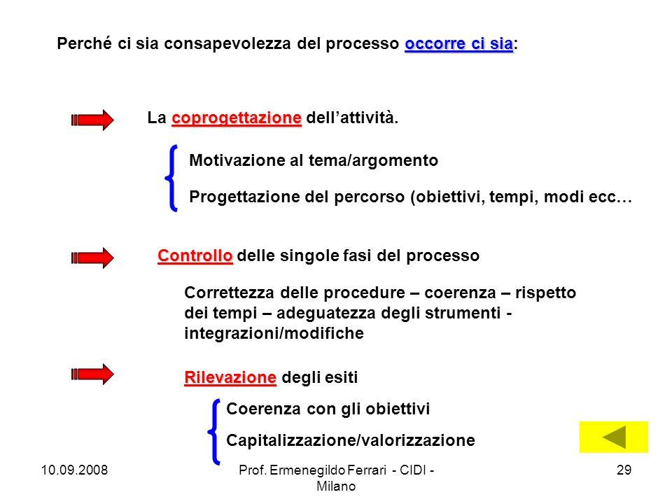 10.09.2008Prof. Ermenegildo Ferrari - CIDI - Milano 29 occorre ci sia Perché ci sia consapevolezza del processo occorre ci sia: coprogettazione La cop