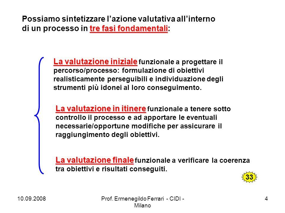 10.09.2008Prof. Ermenegildo Ferrari - CIDI - Milano 4 tre fasi fondamentali Possiamo sintetizzare l'azione valutativa all'interno di un processo in tr