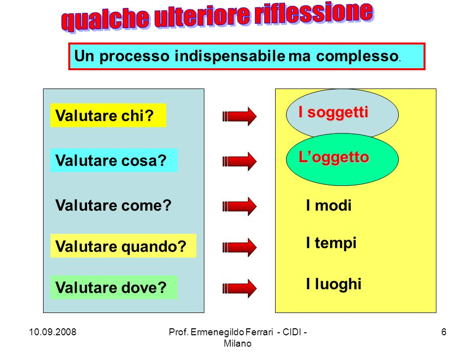 10.09.2008Prof. Ermenegildo Ferrari - CIDI - Milano 6 Valutare chi.