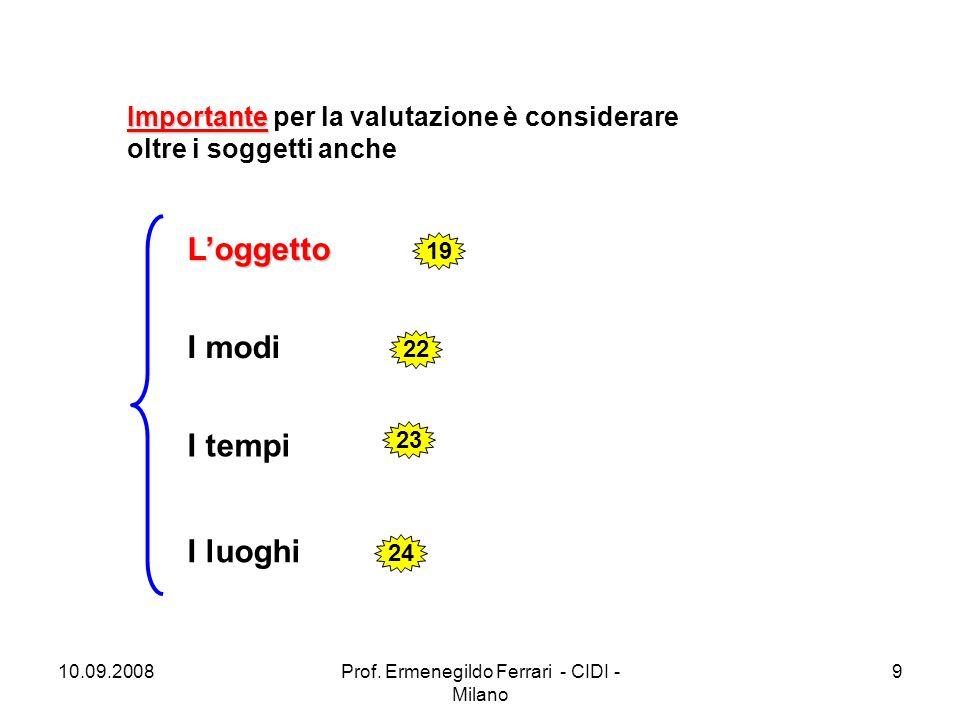 10.09.2008Prof. Ermenegildo Ferrari - CIDI - Milano 9 Importante Importante per la valutazione è considerare oltre i soggetti anche L'oggetto I modi I