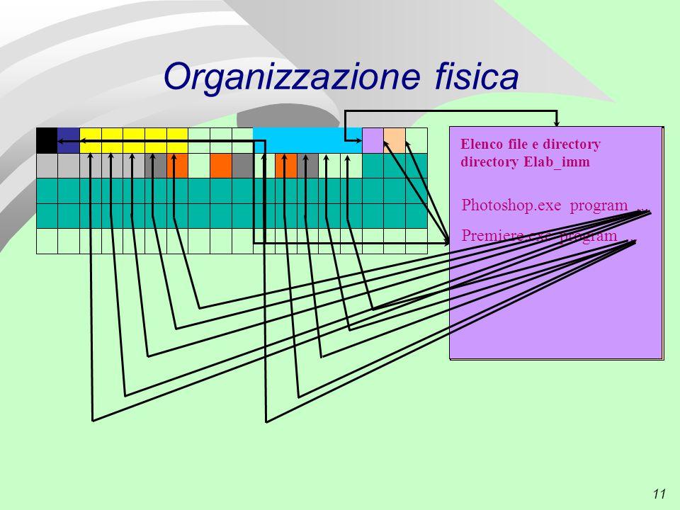 11 Organizzazione fisica Elenco file e directory floppy da 3,5 pollici (A:) Applicazioni directory...