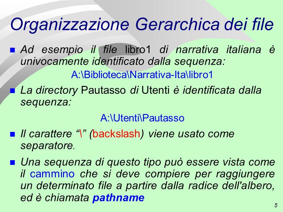 5 Organizzazione Gerarchica dei file n Ad esempio il file libro1 di narrativa italiana è univocamente identificato dalla sequenza: A:\Biblioteca\Narrativa-Ita\libro1 n La directory Pautasso di Utenti è identificata dalla sequenza: A:\Utenti\Pautasso Il carattere \ (backslash) viene usato come separatore.