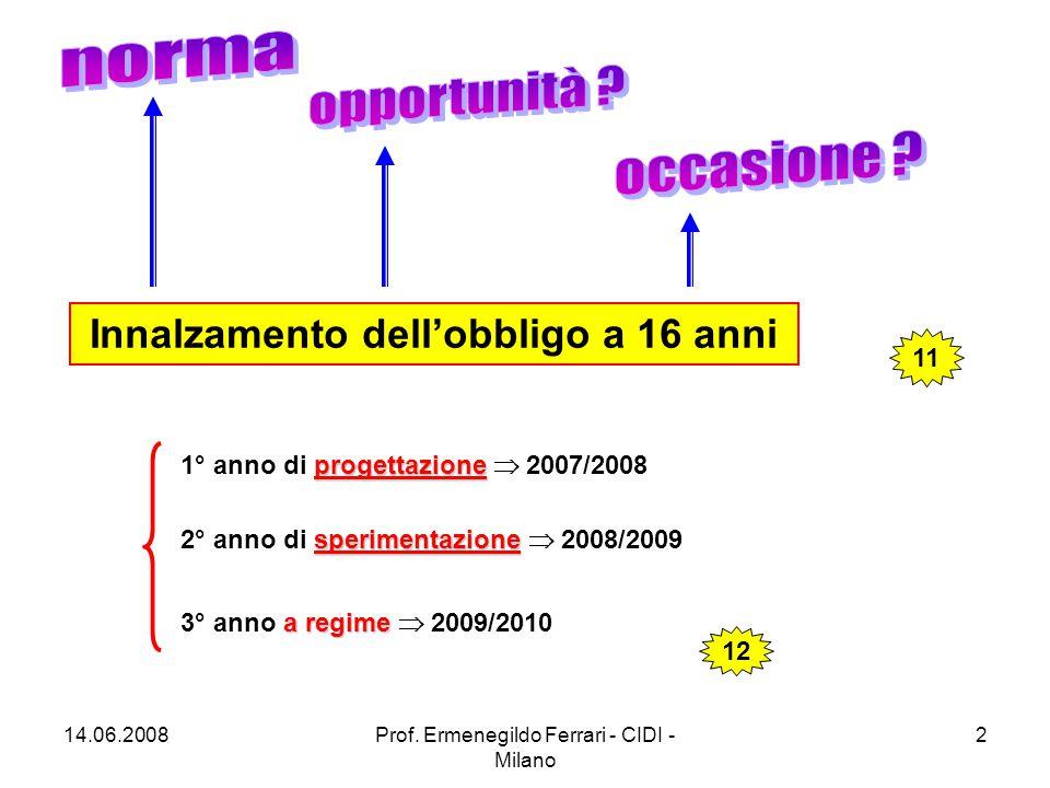 14.06.2008Prof.Ermenegildo Ferrari - CIDI - Milano 3 Che cosa .