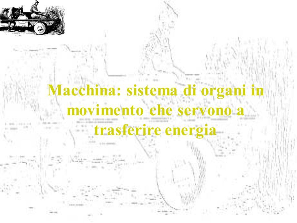 Macchina: sistema di organi in movimento che servono a trasferire energia