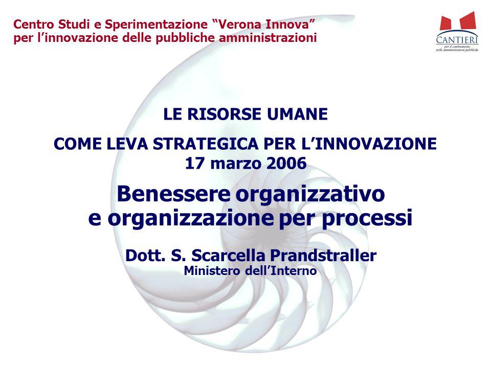 """Centro Studi e Sperimentazione """"Verona Innova"""" per l'innovazione delle pubbliche amministrazioni Benessere organizzativo e organizzazione per processi"""