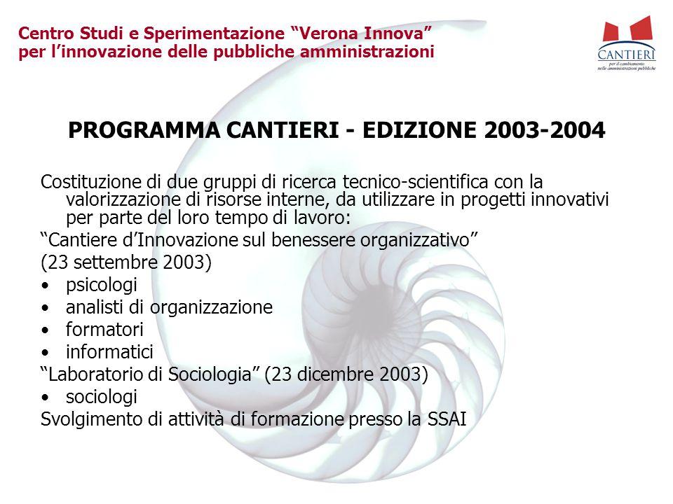 """Centro Studi e Sperimentazione """"Verona Innova"""" per l'innovazione delle pubbliche amministrazioni PROGRAMMA CANTIERI - EDIZIONE 2003-2004 Costituzione"""