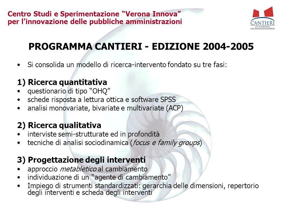 """Centro Studi e Sperimentazione """"Verona Innova"""" per l'innovazione delle pubbliche amministrazioni PROGRAMMA CANTIERI - EDIZIONE 2004-2005 Si consolida"""
