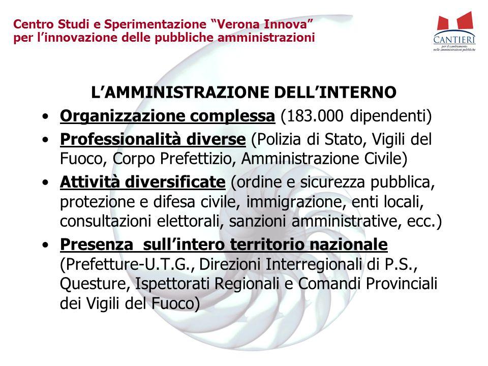 """Centro Studi e Sperimentazione """"Verona Innova"""" per l'innovazione delle pubbliche amministrazioni L'AMMINISTRAZIONE DELL'INTERNO Organizzazione comples"""