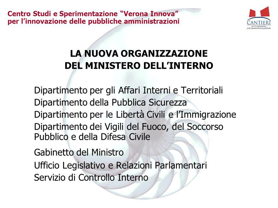 """Centro Studi e Sperimentazione """"Verona Innova"""" per l'innovazione delle pubbliche amministrazioni LA NUOVA ORGANIZZAZIONE DEL MINISTERO DELL'INTERNO Di"""