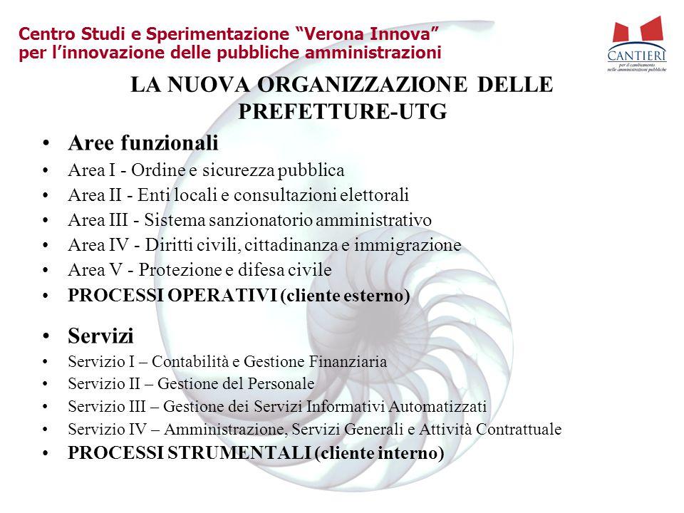 """Centro Studi e Sperimentazione """"Verona Innova"""" per l'innovazione delle pubbliche amministrazioni LA NUOVA ORGANIZZAZIONE DELLE PREFETTURE-UTG Aree fun"""