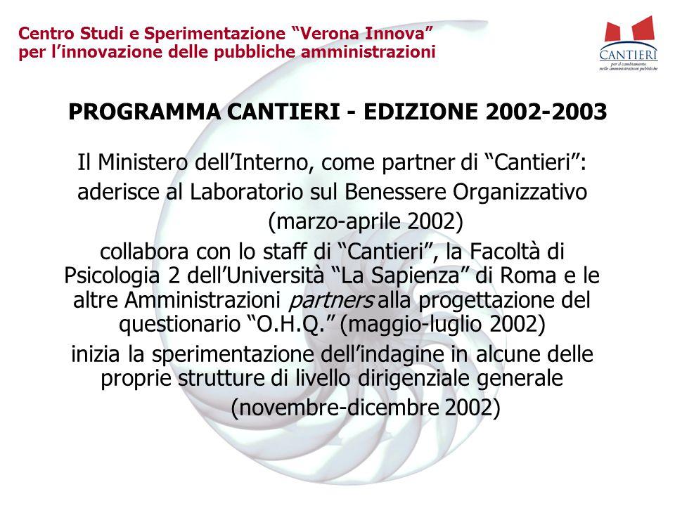 """Centro Studi e Sperimentazione """"Verona Innova"""" per l'innovazione delle pubbliche amministrazioni PROGRAMMA CANTIERI - EDIZIONE 2002-2003 Il Ministero"""
