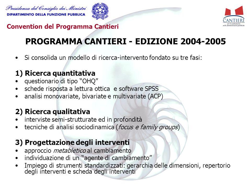 Convention del Programma Cantieri PROGRAMMA CANTIERI - EDIZIONE 2004-2005 Si consolida un modello di ricerca-intervento fondato su tre fasi: 1) Ricerc