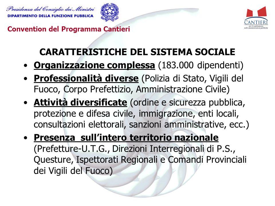 Convention del Programma Cantieri CARATTERISTICHE DEL SISTEMA SOCIALE Organizzazione complessa (183.000 dipendenti) Professionalità diverse (Polizia d