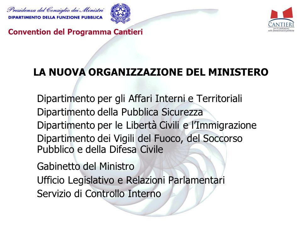 Convention del Programma Cantieri LA NUOVA ORGANIZZAZIONE DEL MINISTERO Dipartimento per gli Affari Interni e Territoriali Dipartimento della Pubblica