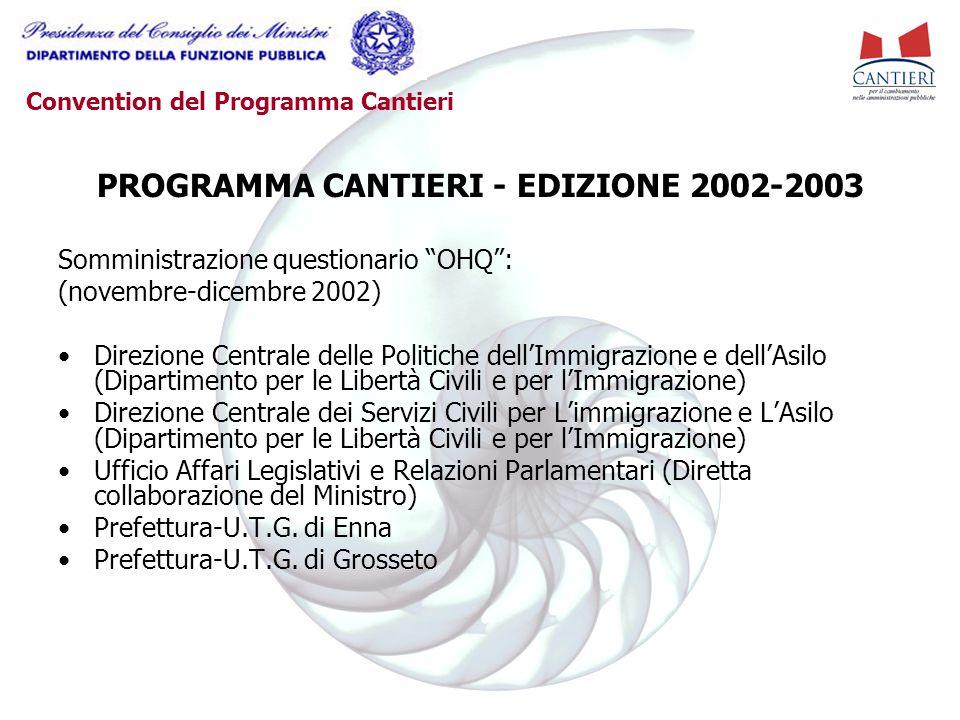 Convention del Programma Cantieri PROGRAMMA CANTIERI - EDIZIONE 2002-2003 Somministrazione questionario OHQ : (novembre-dicembre 2002) Direzione Centrale delle Politiche dell'Immigrazione e dell'Asilo (Dipartimento per le Libertà Civili e per l'Immigrazione) Direzione Centrale dei Servizi Civili per L'immigrazione e L'Asilo (Dipartimento per le Libertà Civili e per l'Immigrazione) Ufficio Affari Legislativi e Relazioni Parlamentari (Diretta collaborazione del Ministro) Prefettura-U.T.G.