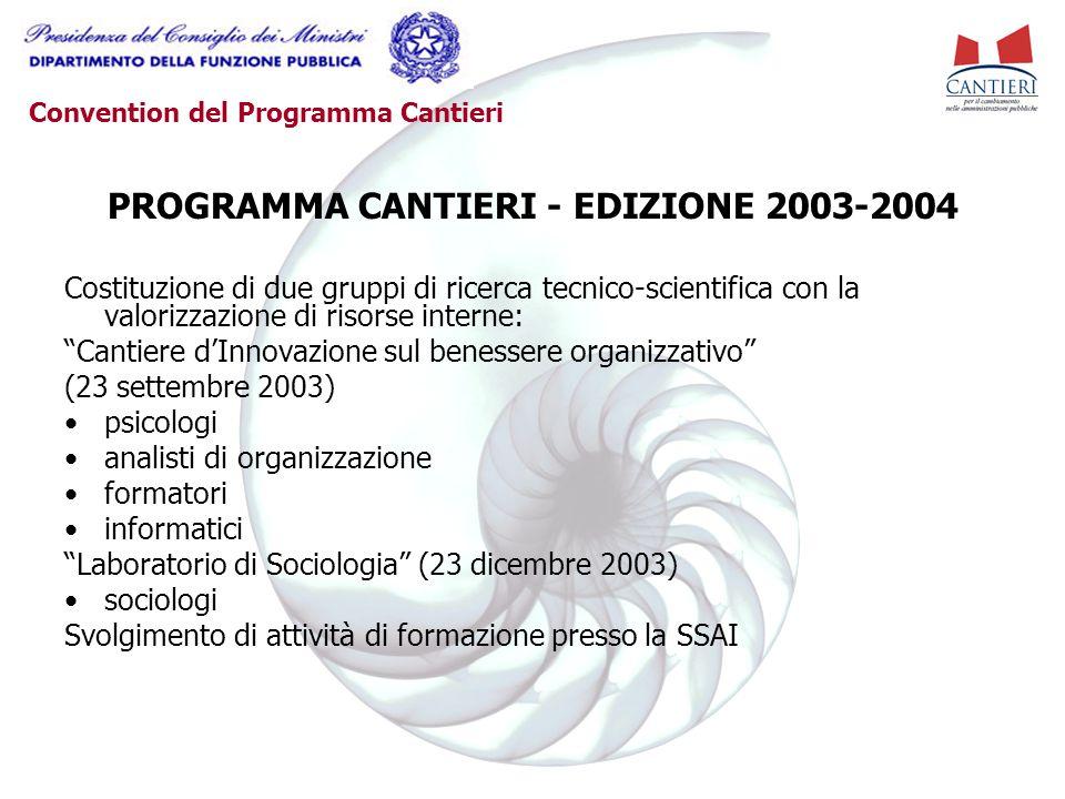 Convention del Programma Cantieri PROGRAMMA CANTIERI - EDIZIONE 2003-2004 Somministrazione del questionario OHQ a tutti gli uffici del Dipartimento dei Vigili del Fuoco, della Difesa Civile e del Soccorso Pubblico (1 marzo -5 maggio 2004) Il Ministero dell'Interno svolge in completa autonomia tutte le fasi della ricerca quantitativa Analisi dei risultati, diagnosi, e progettazione interventi presso le Prefetture-UTG di Enna (15-18 marzo 2004) e Grosseto (22-24 giugno 2004) Impiego di tecniche di ricerca sociale qualitativa: Interviste Family groups Focus groups Storie di vita