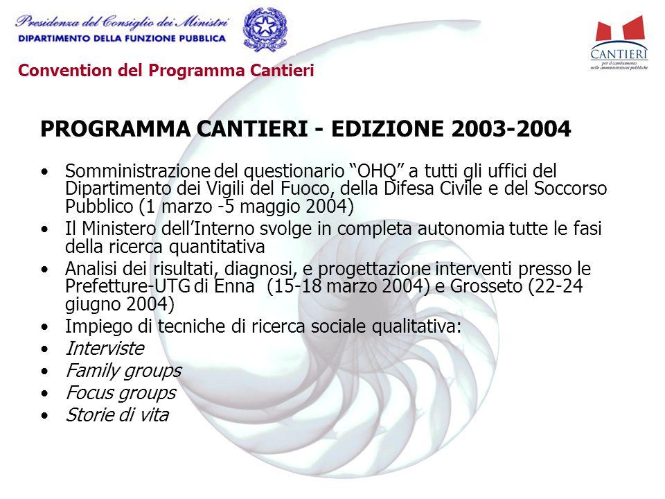 """Convention del Programma Cantieri PROGRAMMA CANTIERI - EDIZIONE 2003-2004 Somministrazione del questionario """"OHQ"""" a tutti gli uffici del Dipartimento"""