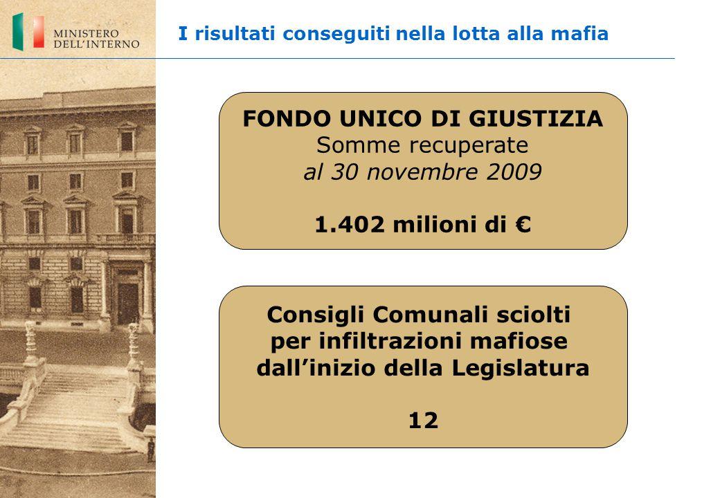 FONDO UNICO DI GIUSTIZIA Somme recuperate al 30 novembre 2009 1.402 milioni di € I risultati conseguiti nella lotta alla mafia Consigli Comunali sciol