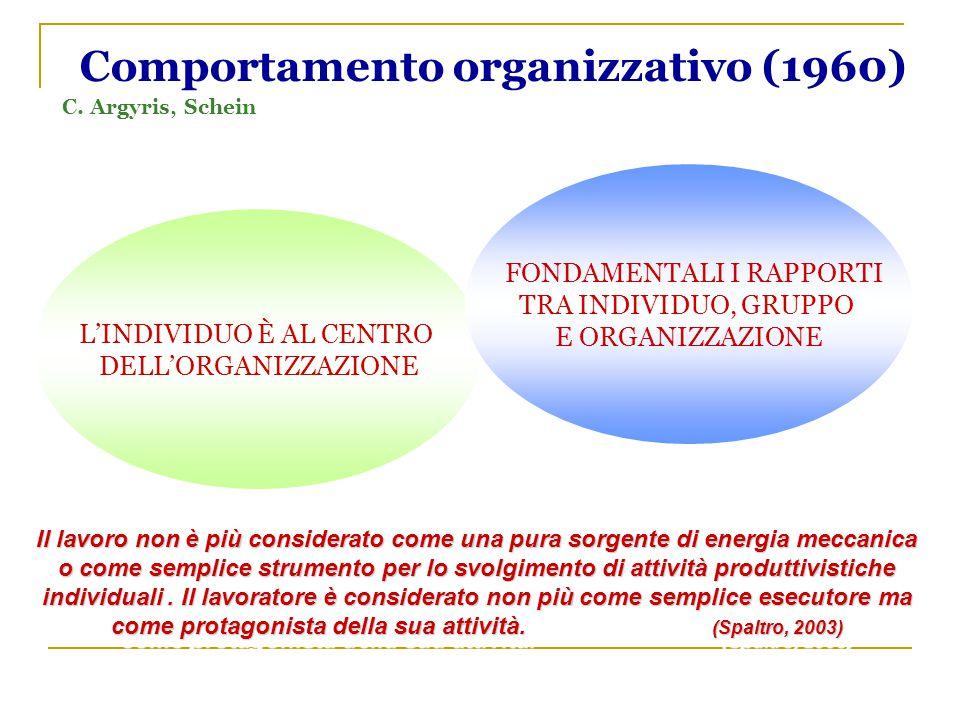 Comportamento organizzativo (1960) C. Argyris, Schein L'INDIVIDUO È AL CENTRO DELL'ORGANIZZAZIONE L'INDIVIDUO È AL CENTRO DELL'ORGANIZZAZIONE FONDAMEN