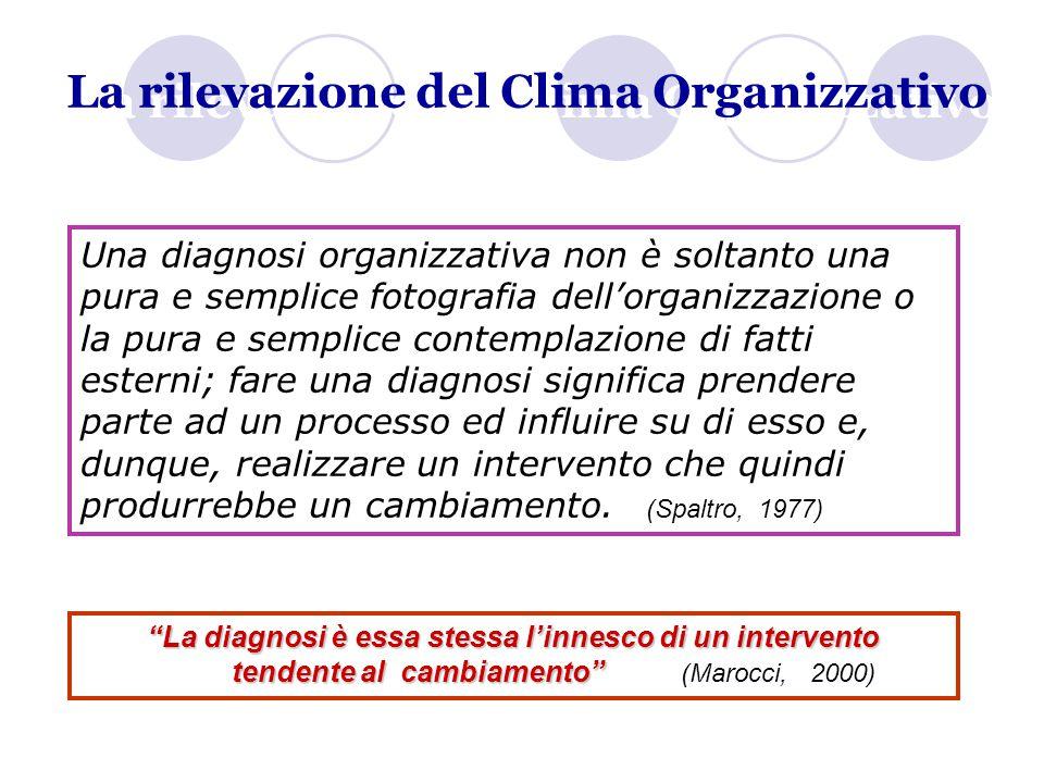 La rilevazione del Clima Organizzativo Una diagnosi organizzativa non è soltanto una pura e semplice fotografia dell'organizzazione o la pura e sempli