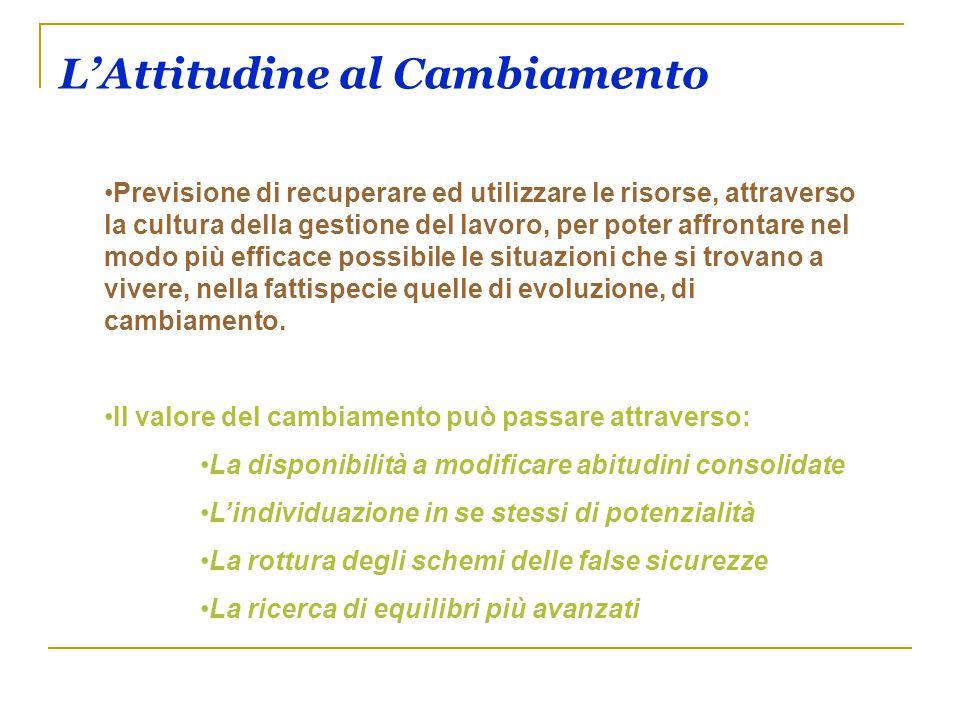 L'Attitudine al Cambiamento Previsione di recuperare ed utilizzare le risorse, attraverso la cultura della gestione del lavoro, per poter affrontare n