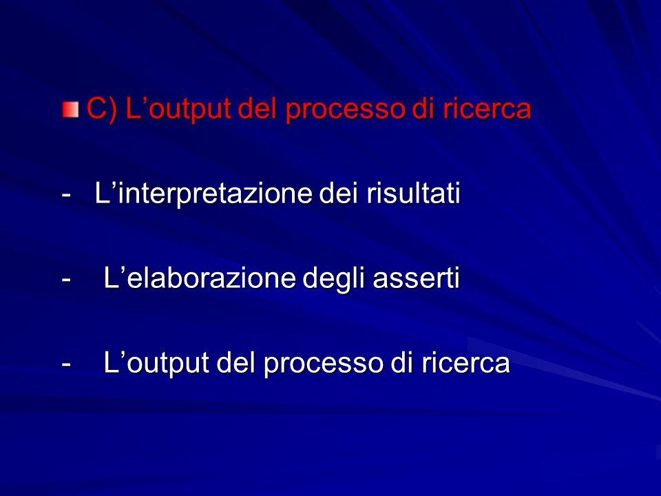 C) L'output del processo di ricerca - L'interpretazione dei risultati - L'elaborazione degli asserti - L'output del processo di ricerca