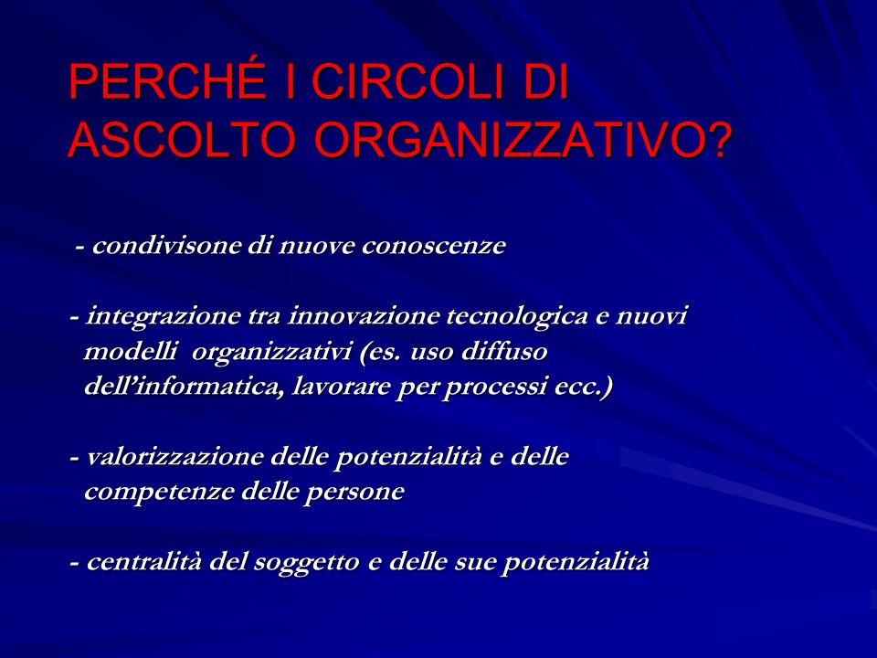 PERCHÉ I CIRCOLI DI ASCOLTO ORGANIZZATIVO? - condivisone di nuove conoscenze - integrazione tra innovazione tecnologica e nuovi modelli organizzativi