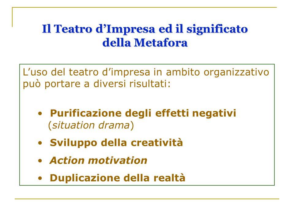 L'uso del teatro d'impresa in ambito organizzativo può portare a diversi risultati: Purificazione degli effetti negativi (situation drama) Sviluppo de
