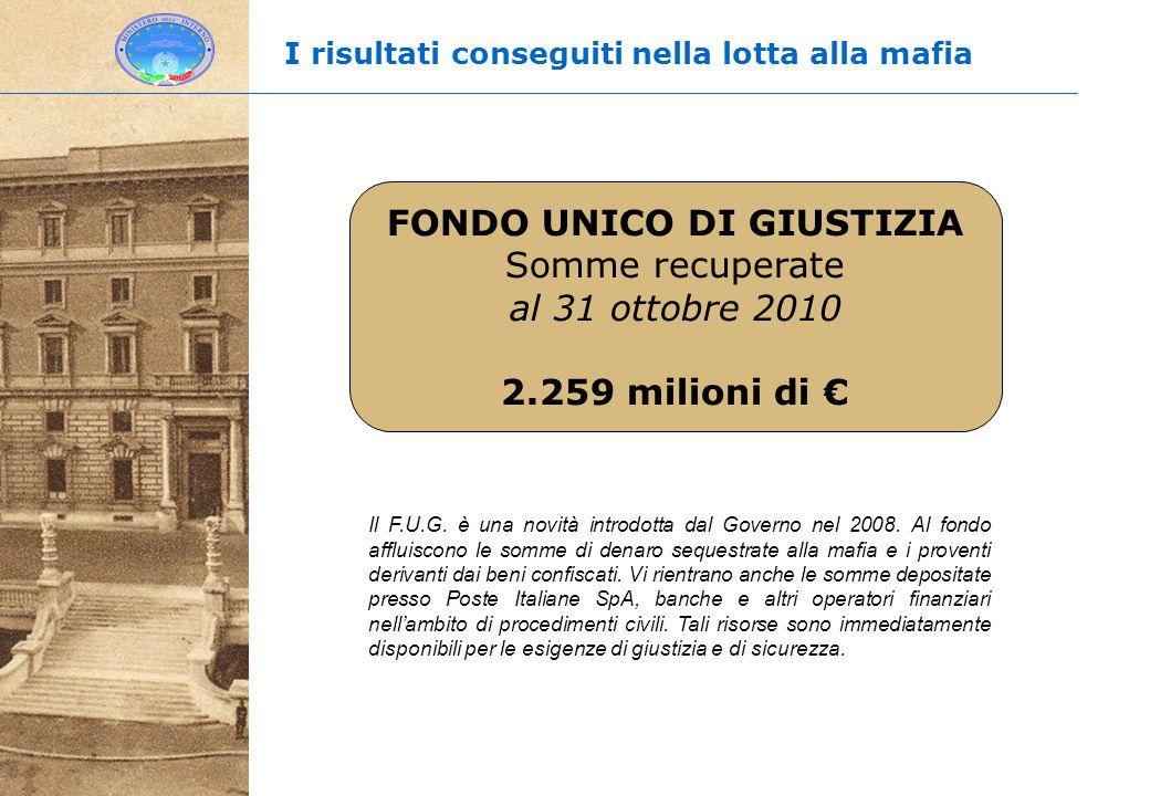 FONDO UNICO DI GIUSTIZIA Somme recuperate al 31 ottobre 2010 2.259 milioni di € I risultati conseguiti nella lotta alla mafia Il F.U.G.