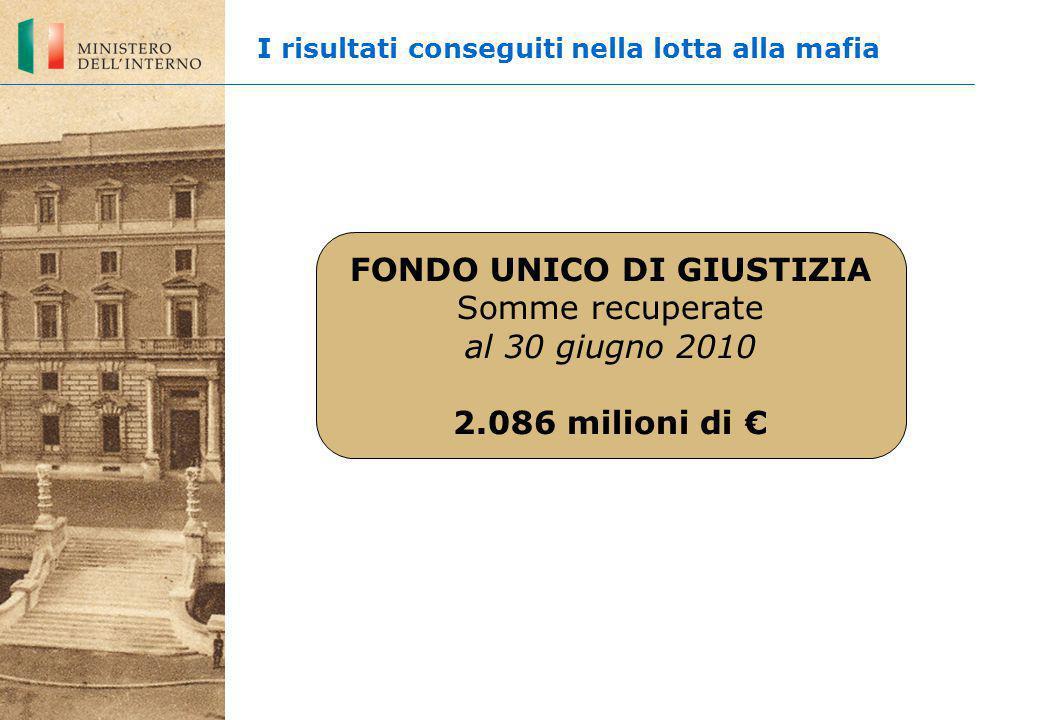 FONDO UNICO DI GIUSTIZIA Somme recuperate al 30 giugno 2010 2.086 milioni di € I risultati conseguiti nella lotta alla mafia