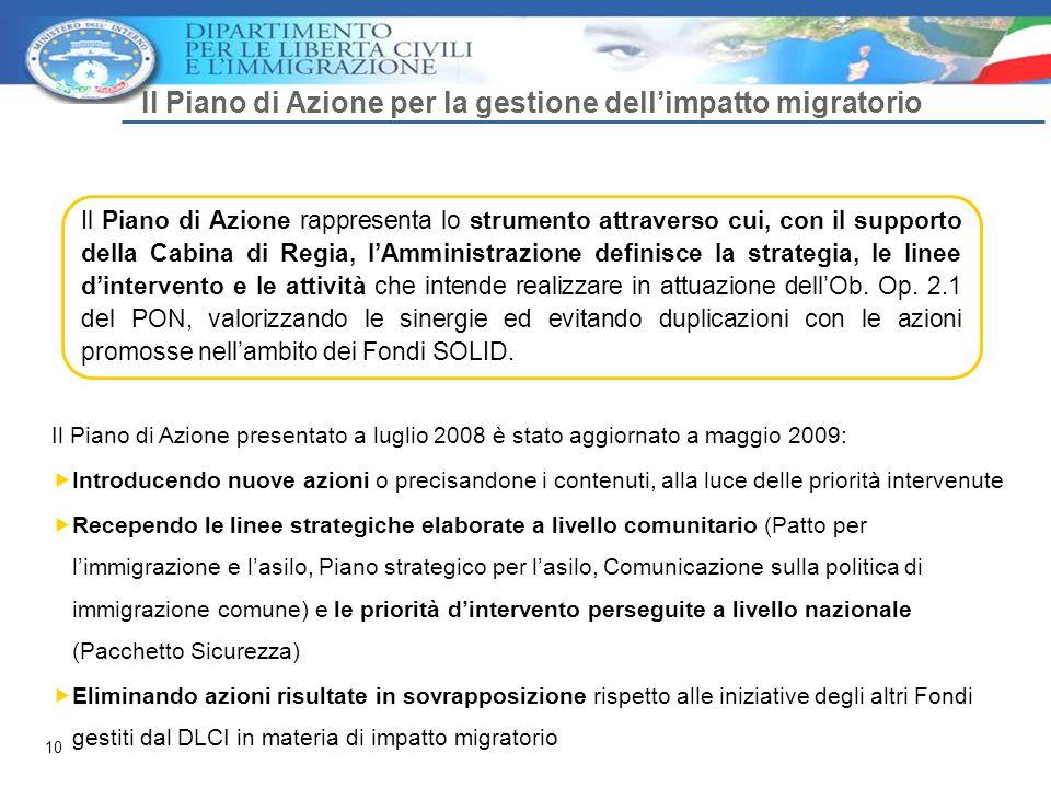 10 Il Piano di Azione per la gestione dell'impatto migratorio Il Piano di Azione rappresenta lo strumento attraverso cui, con il supporto della Cabina di Regia, l'Amministrazione definisce la strategia, le linee d'intervento e le attività che intende realizzare in attuazione dell'Ob.