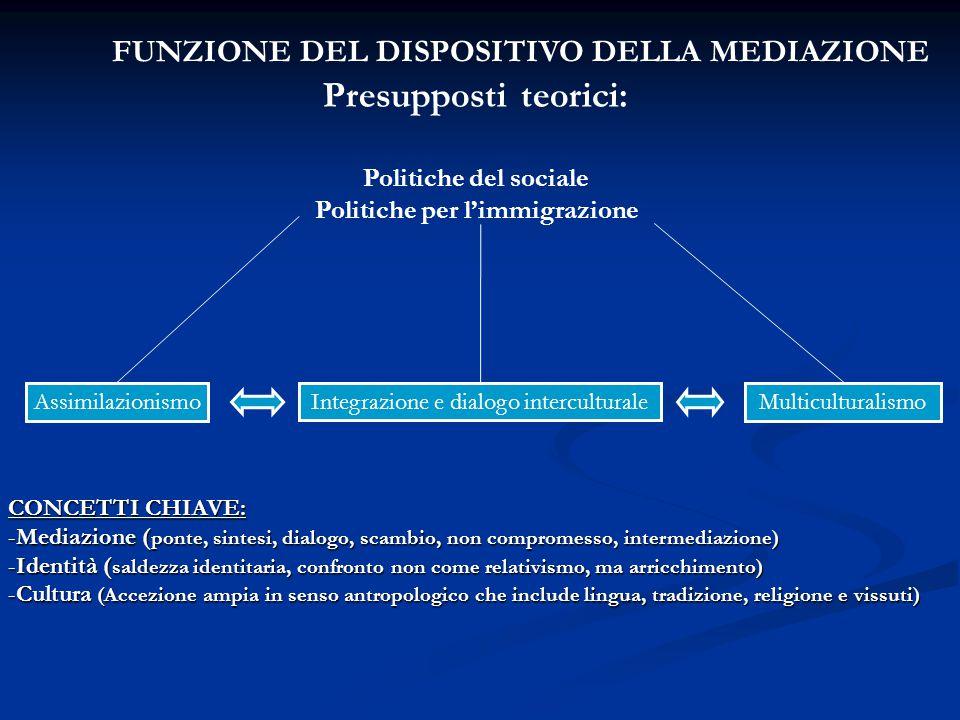 Criticità 2 REPERTORI E REGISTRI Finalità: Accreditamento o reperimento mediatori.