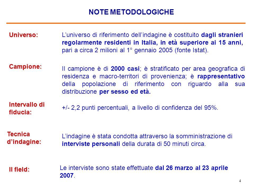25 GUADAGNO MEDIO MENSILE (IN €) Base: gli immigrati che lavorano, pari al 73,5% del campione.